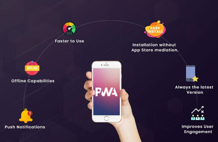 Will Progressive Web Apps mitigate Native Mobile Apps
